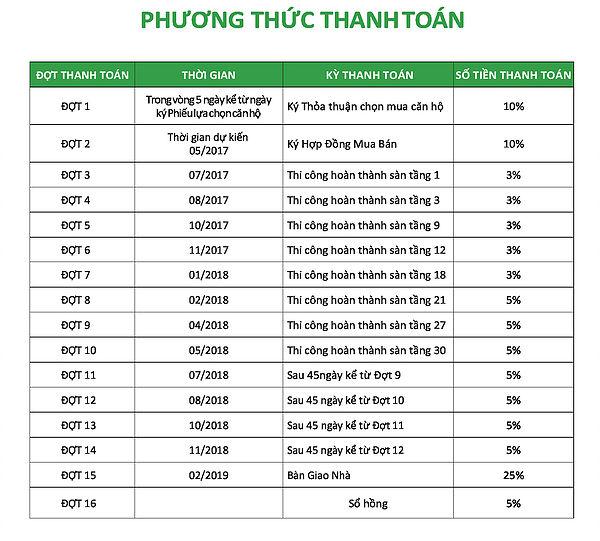 pthuong-thuc-thanh-toan-homyland-3