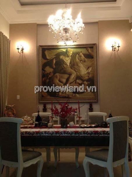 proviewland2052
