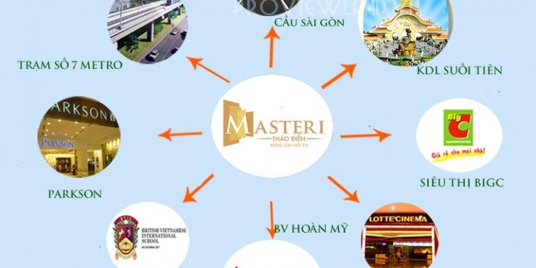 Masteri-thao-dien-cho-thue-12