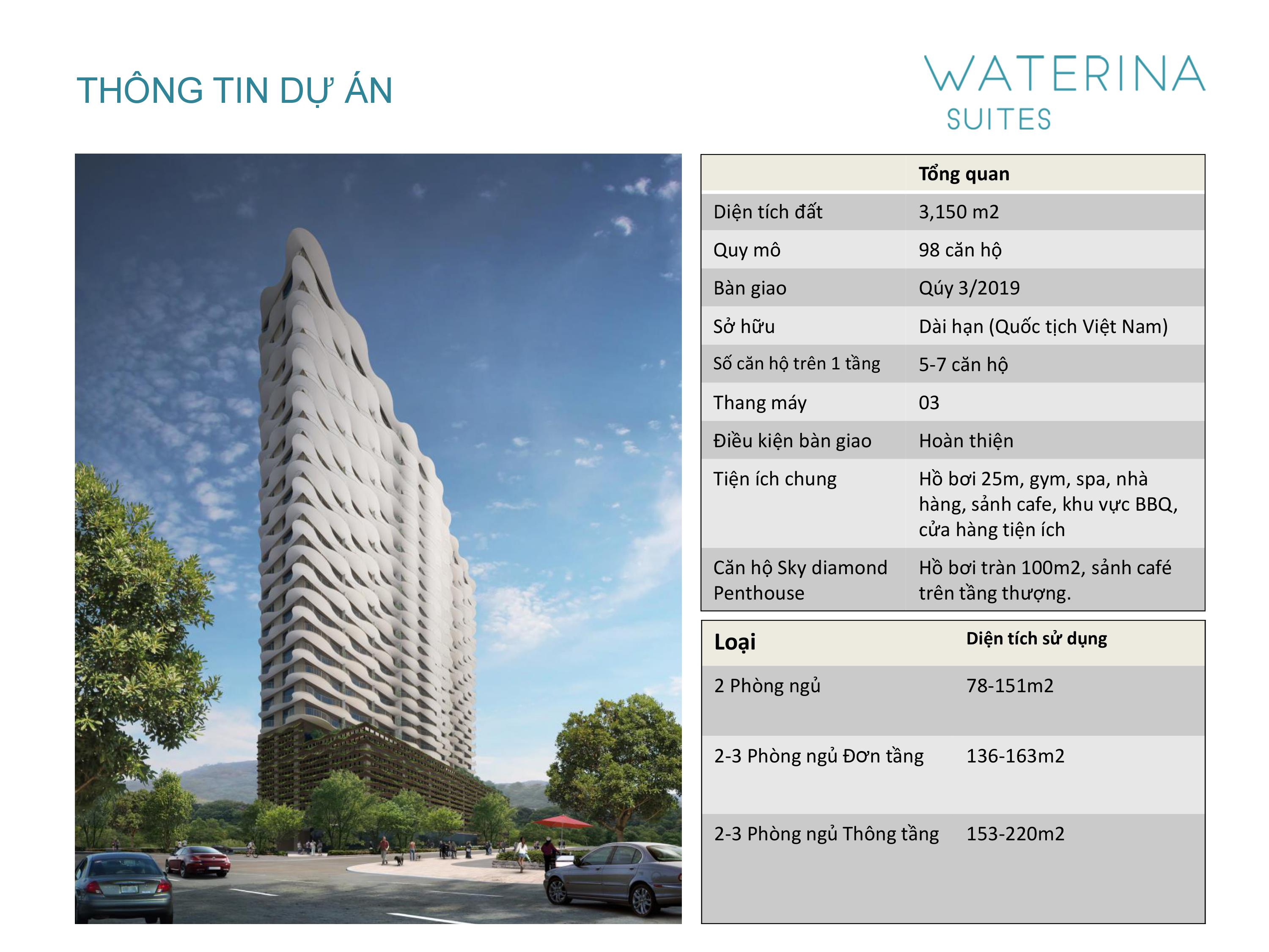 tong-quan-du-an-waterina-suites