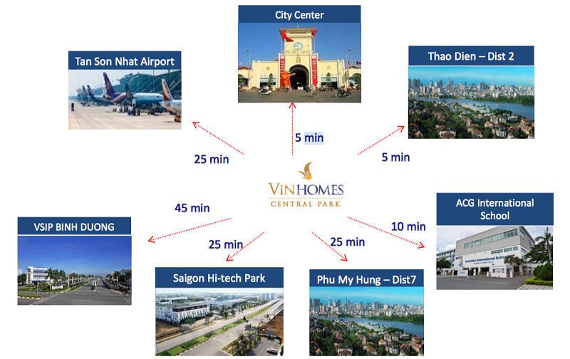 vinhomes-central-park-apartment-for-rent-4beds-28-13