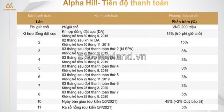 Alpha Hill - Project Introduction