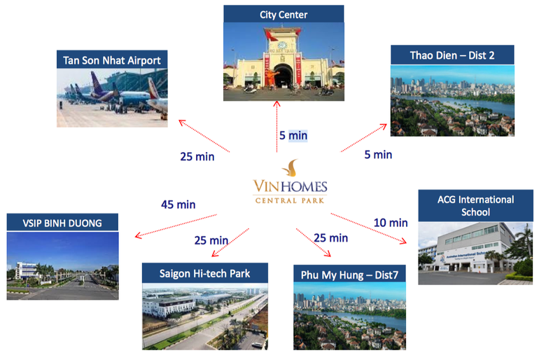 vinhomes-central-park-apartment-at-binh-thanh-district-10-20