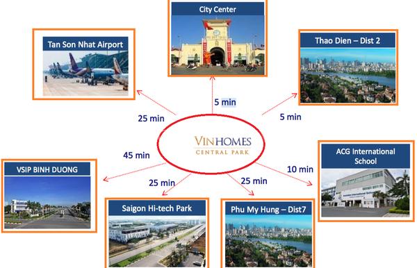 vinhomes-central-park-penthouse-apartment-for-rent-3-22