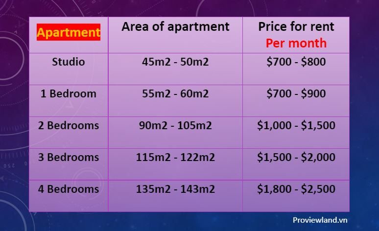 gateway-thao-dien-apartment-for-rent-bán-proview2112-07
