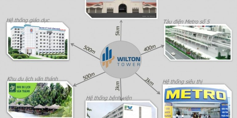 Wilton-Tower-facilities-tien-ich-b