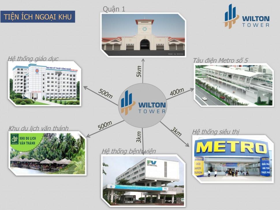 Wilton-Tower-facilities-tien-ich-b