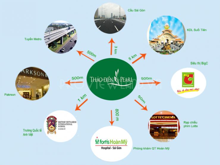 Thao-dien-pearl-facilities-c
