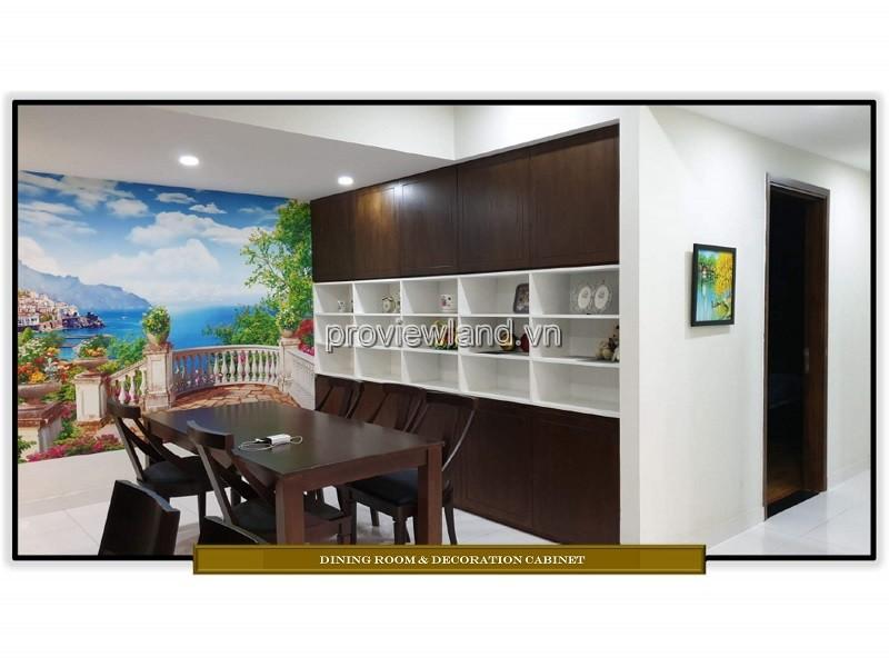 cho-thue-can-ho-tropic-garden-q2-0220