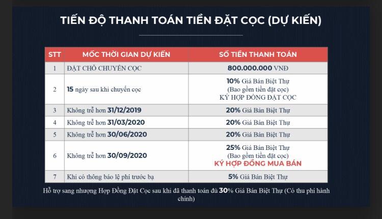 phuong-thuc-thanh-toan-lancaster-eden
