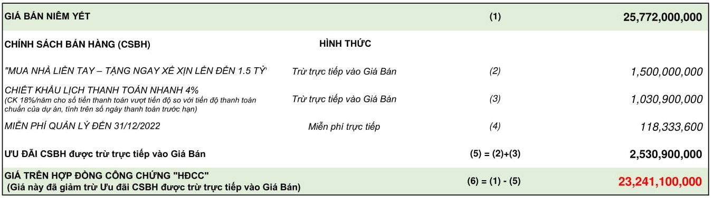 chinh-sach-ban-hang-192m2