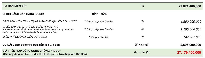 chinh-sach-ban-hang-240m2-1