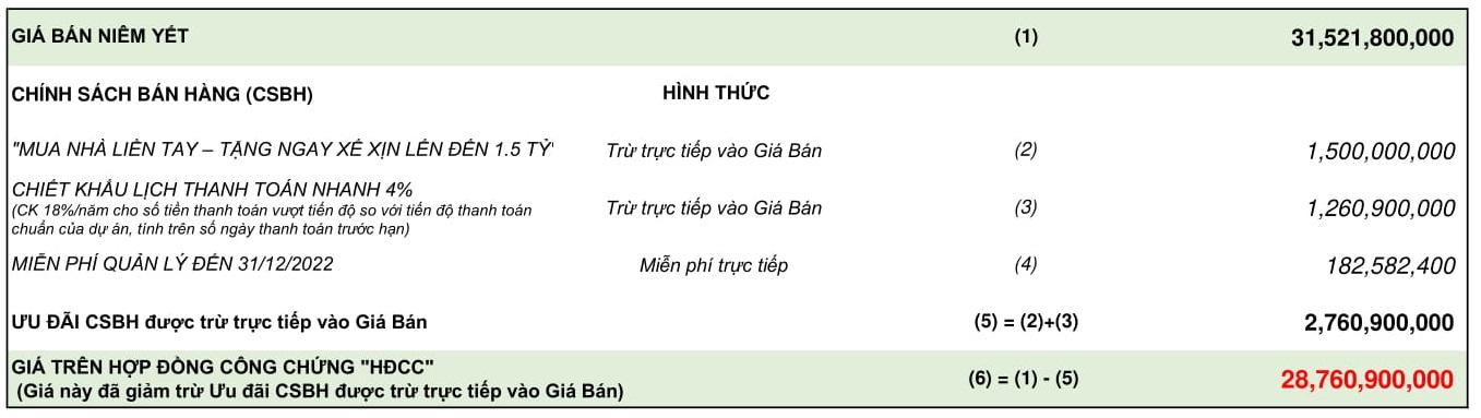 chinh-sach-ban-hang-314m2