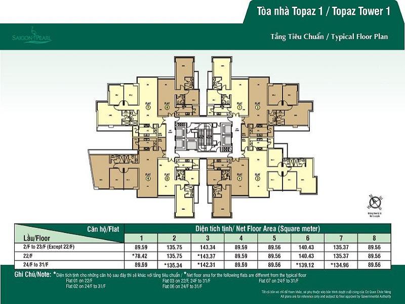 mat bang tong the sgp layout T1